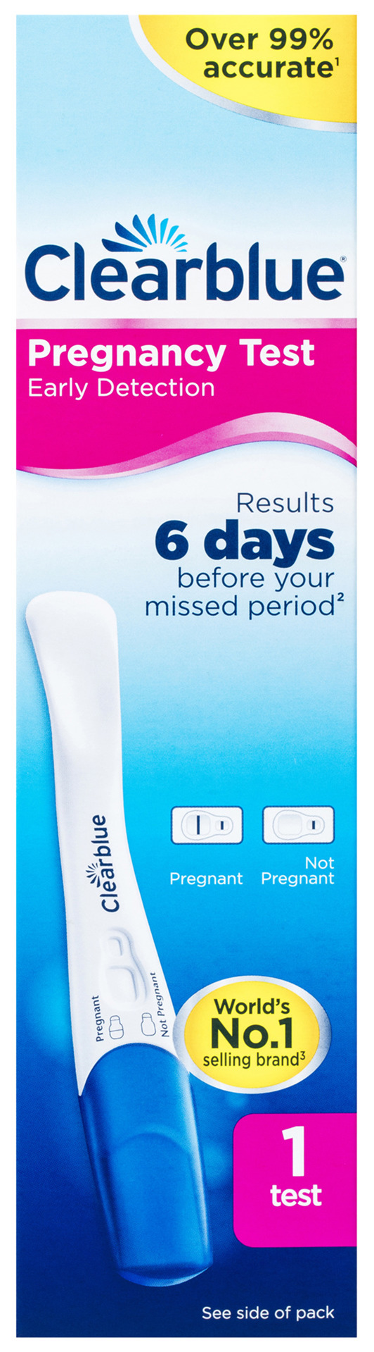 Clearblue Early Detection Pregnancy Test, Kit Of 1 Test