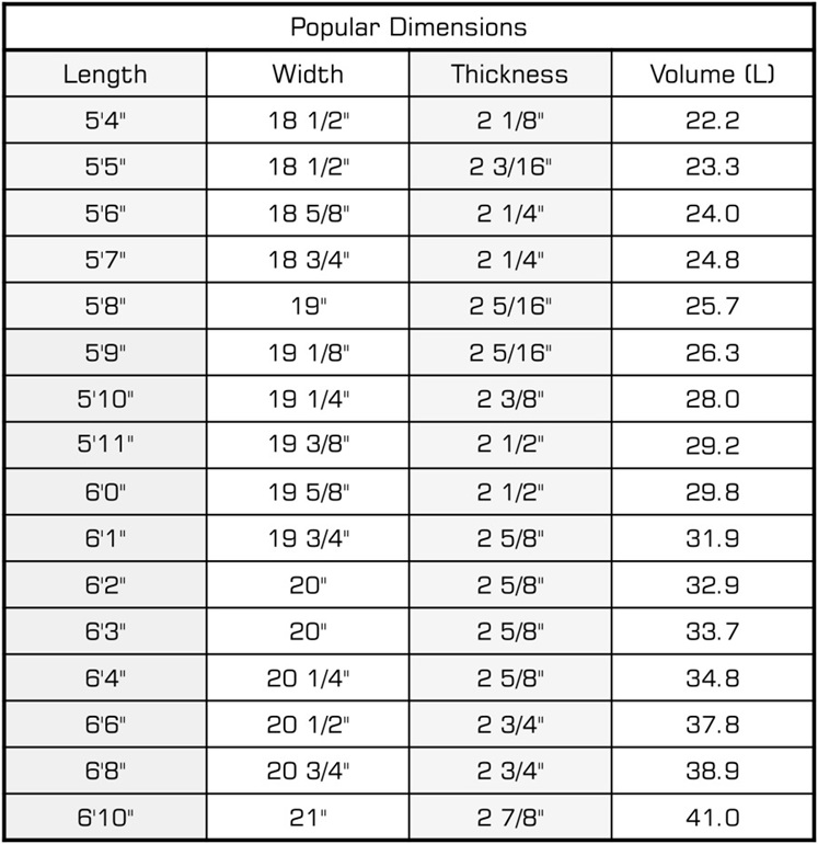 CSA Surfboards BAT11 Size Chart