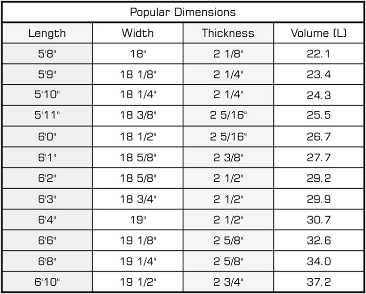 CSA Surfboards CATALYST Size Chart