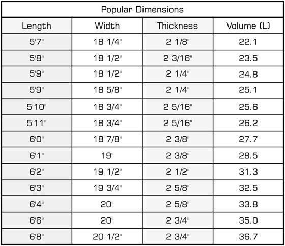 CSA Surfboards HPX2 Size Chart