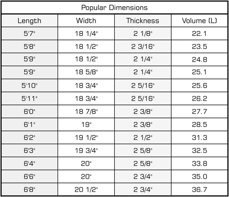 CSA Surfboards HPX2 Size Chart