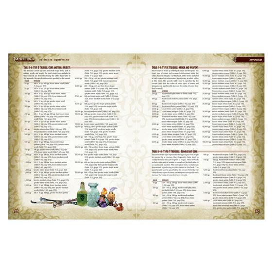 Pathfinder RPG: Ultimate Equipment