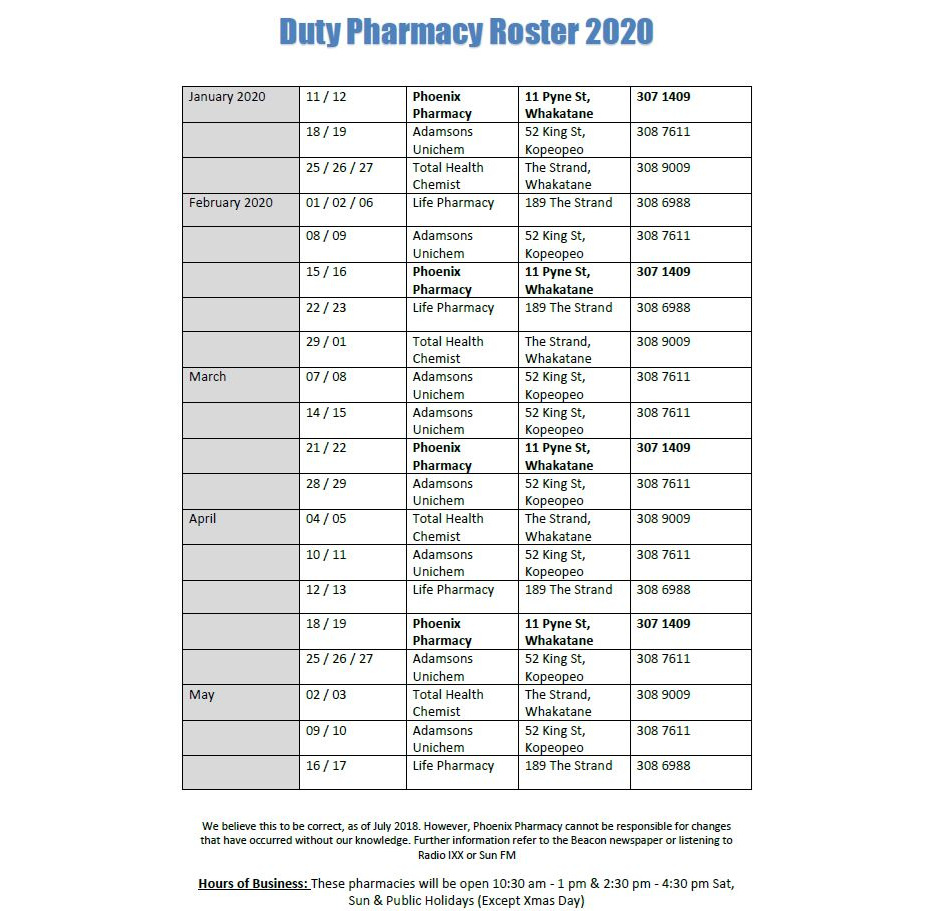 Pharmacy Duty Roster 2020 Jan - May