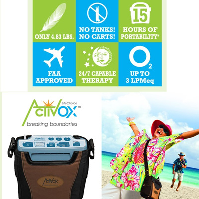 Portable Oxygen Concentrator (weekly hireage)